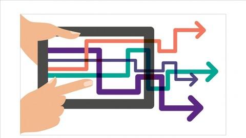 Making Tax Digital - UK HMRC Legislation Explained