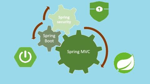 Débuter spring framework, spring boot, spring  mvc et autres