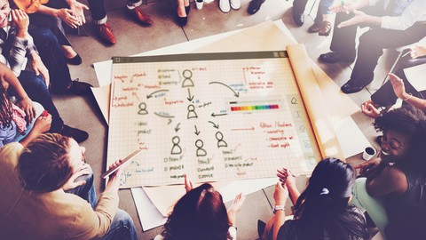How to Pull Off Major Organization Development (OD) changes