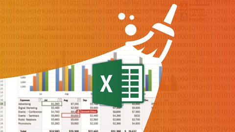 Financial Budgeting and Forecasting In Excel Complete Course