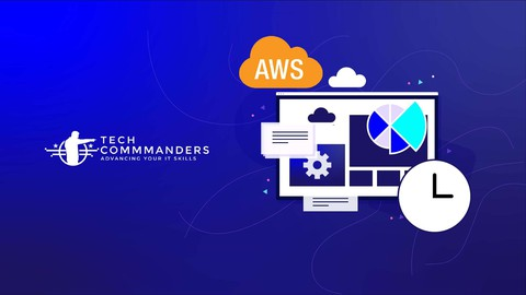 Amazon Web Services Monitoring and Management