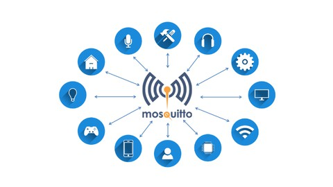 Mastering MQTT Protocol A Beginner's to Advance Level Guide