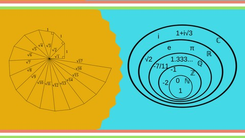 Real numbers and number system | Mathematics | Algebra