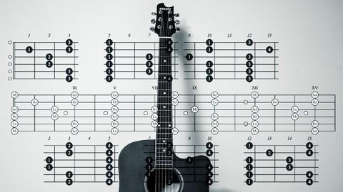 Bluegrass Guitar Licks - Guitar Improvisation