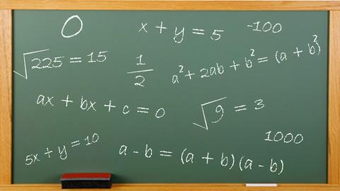 The Complete Fundamentals of Algebra | Math Basics
