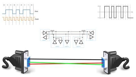 Comunicação serial entre dispositivos [RS232, RS485, RS422]