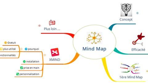 Bien débuter le Mind Mapping