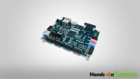 Hands-On ZYNQ: Mastering AXI4 Bus Protocol