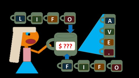 Financial Accounting – Inventory Costs