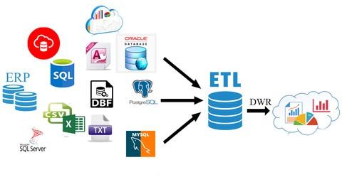 Data Science em R: ETL parte 1- Importar e Estruturar Dados