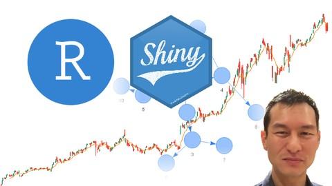 R Shiny Flex Dashboard Interactive Data Visualization