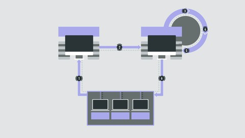 Master Continuous Integration and Deployment with Ease