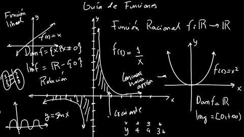 Funciones Matemáticas : Una Guía imprescindible
