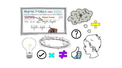 Algebra Animations: Basic Foundations for Success