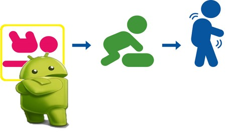 Learn :Android developing for  beginners using Basic4Android