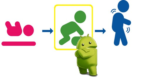 Learn : Android developing for intermediate Using B4A