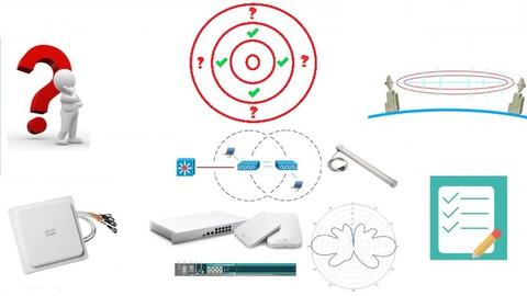 CCNA 200-301 Cisco Wireless Fundamentals Exam Questions 2