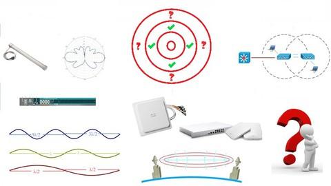 CCNA 200-301 Cisco Wireless Fundamentals Exam Questions