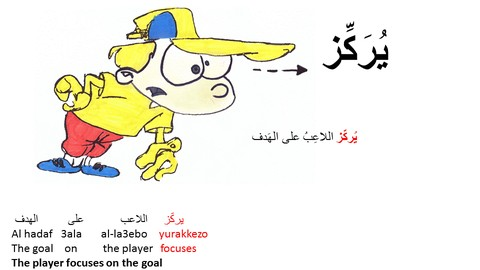 Learn  Arabic Words With Afny
