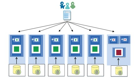 Microservices with Spring Cloud