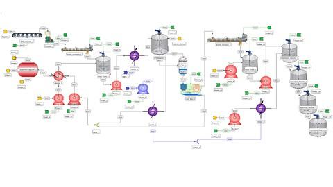 Simulador de Processos EMSO.