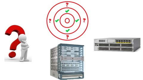 CCNP Data Center 350-601 DCCOR Practice Exam Questions