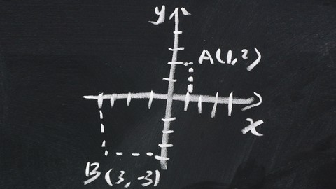 Master the Fundamentals of Complex Numbers