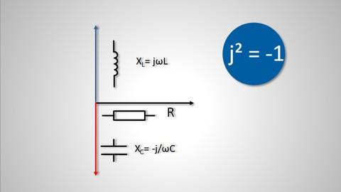 Komplexe Zahlen in der Elektrotechnik