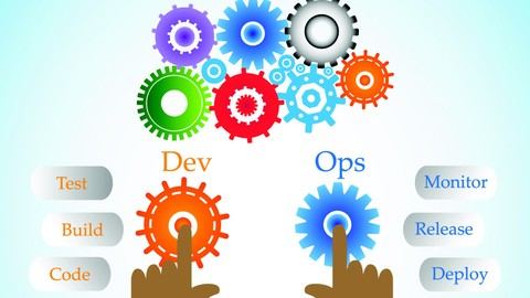 AWS Certified DevOps Engineer -Professional practice exams