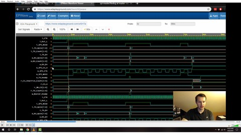 SPI Interface in an FPGA in VHDL and Verilog