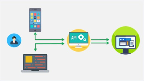 Building a RESTful API Application using Spring and Angular
