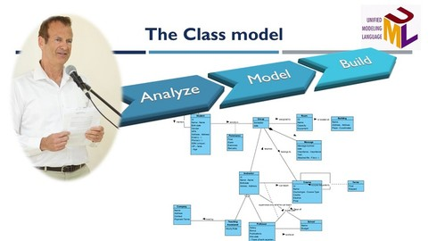 The UML Class model - Systems Analysis and Digital Product