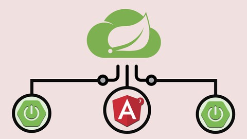 Angular 7 + Spring Boot and Cloud Microservices(Inc. Docker)