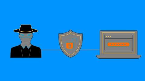 SSL/TLS Fundamentals