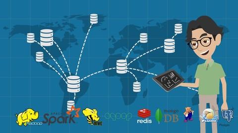Formação Engenheiro de Dados: Domine Big Data!