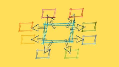 Organization Development - How to Diagnose Organizations