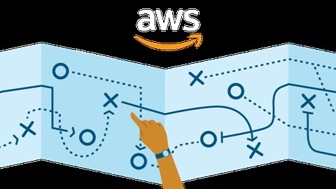 AWS Solutions Architect- Professional- 2021