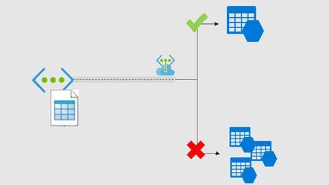 安装和配置 Windows Server 2019 DHCP 服务