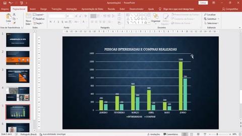 Do Básico ao Avançado - O curso completo de PowerPoint