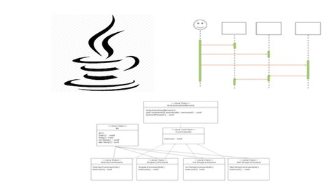 Java Object Oriented Programming:OOPS OOAD & Design Patterns