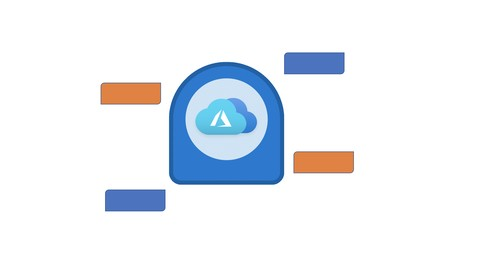 AZ-900: Microsoft Azure Fundamentals Practice Tests.