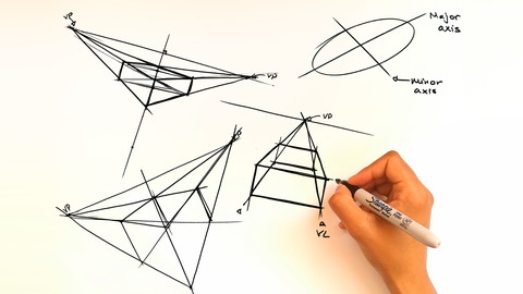 Product Design Sketching : How to Sketch using Pen and Paper