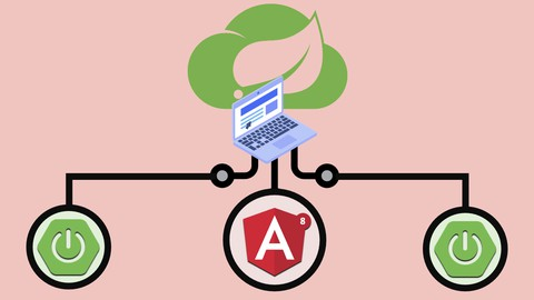 Angular 8 + Spring Boot Microservices and Spring Cloud
