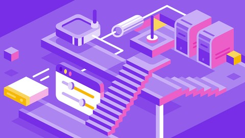 AWS Advanced Networking Specialty practice exams