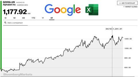 Practical Financial Modeling Bootcamp - modeling Google