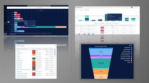 Elaboración impactante de Analítica en Salesforce