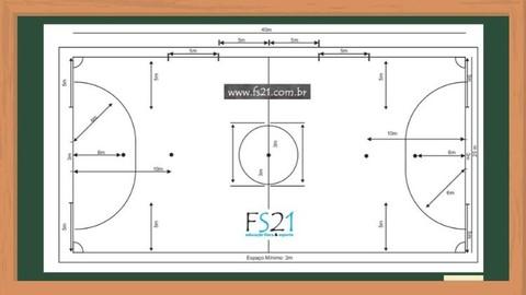Futsal no Século XXI