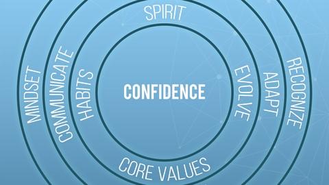 Confidence Mastery