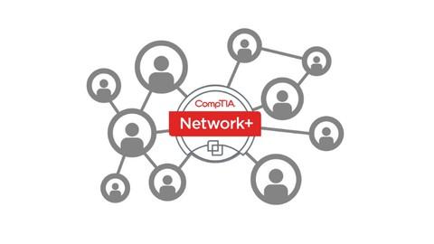 CompTIA Network+ (N10-007) (80x5) Practice Exam