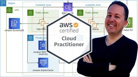 Certificação AWS Certified Cloud Practitioner : Exame 2021